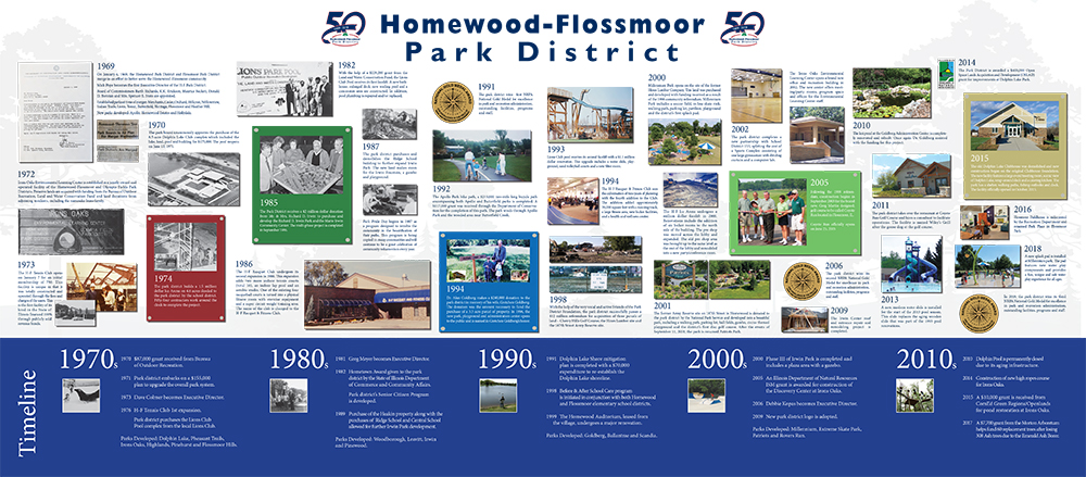 A 50-year timeline marks the many successes of the Homewood-Flossmoor Park District. (Provided image)